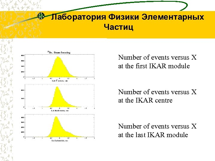 Лаборатория Физики Элементарных Частиц Number of events versus X at the first IKAR module