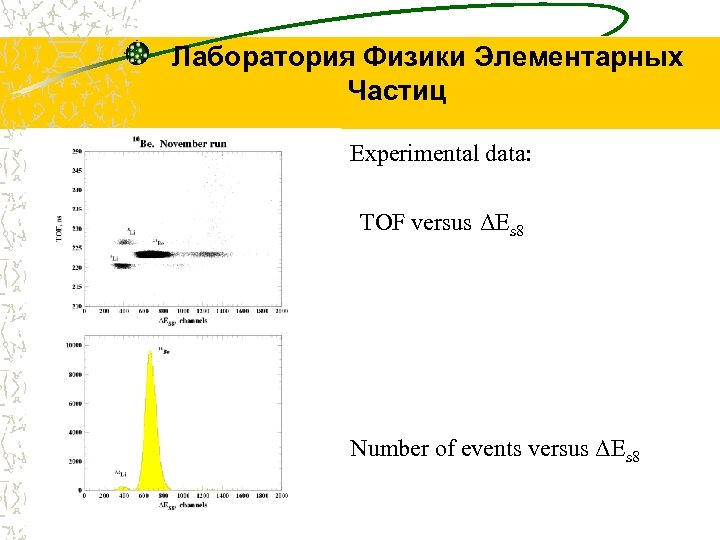 Лаборатория Физики Элементарных Частиц Experimental data: TOF versus ΔEs 8 Number of events versus