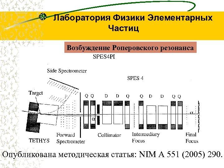 Лаборатория Физики Элементарных Частиц Возбуждение Роперовского резонанса Опубликована методическая статья: NIM A 551 (2005)