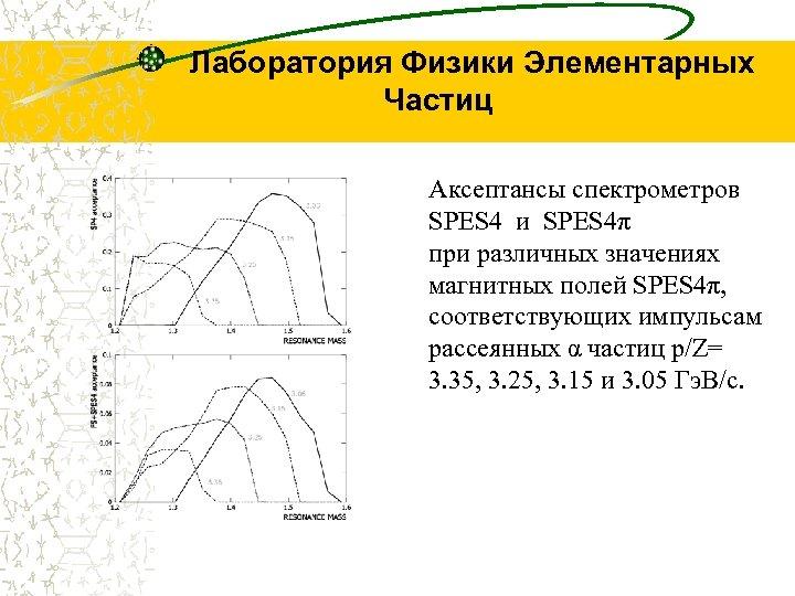 Лаборатория Физики Элементарных Частиц Аксептансы спектрометров SPES 4 и SPES 4π при различных значениях