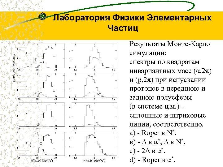 Лаборатория Физики Элементарных Частиц Результаты Монте-Карло симуляции: cпектры по квадратам инвариантных масс (α, 2π)