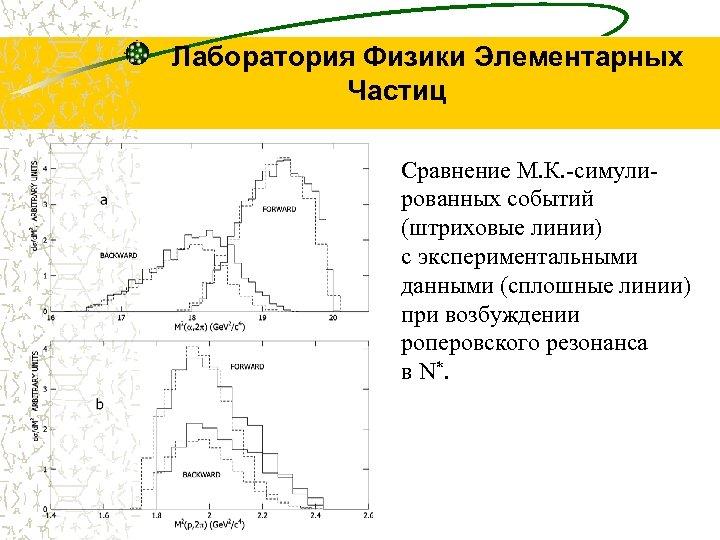 Лаборатория Физики Элементарных Частиц Сравнение М. К. -симулированных событий (штриховые линии) с экспериментальными данными