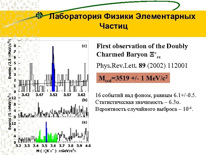 Лаборатория Физики Элементарных Частиц First observation of the Doubly Charmed Baryon Ξ+cc Phys. Rev.