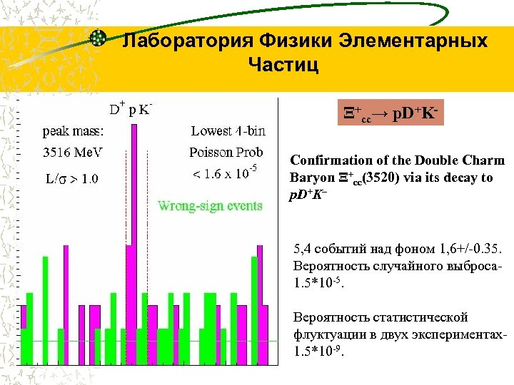 Лаборатория Физики Элементарных Частиц Ξ+cc→ p. D+KConfirmation of the Double Charm Baryon Ξ+cc(3520) via