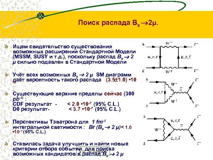 Поиск распада Bs 2µ. Ищем свидетельство существования возможных расширений Стандартной Модели (MSSM, SUSY и