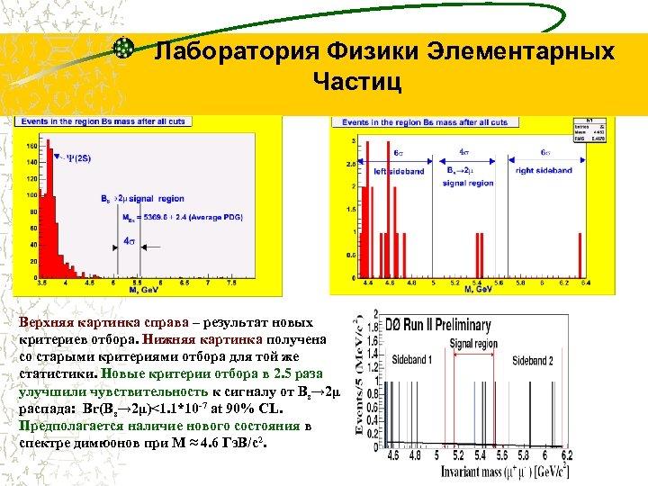 Лаборатория Физики Элементарных Частиц Верхняя картинка справа – результат новых критериев отбора. Нижняя картинка
