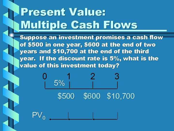 Present Value: Multiple Cash Flows Suppose an investment promises a cash flow of $500