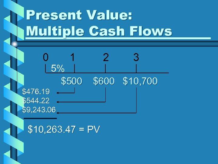 Present Value: Multiple Cash Flows 0 1 5% $500 2 3 $600 $10, 700
