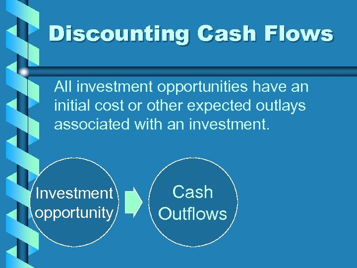 Discounting Cash Flows All investment opportunities have an initial cost or other expected outlays