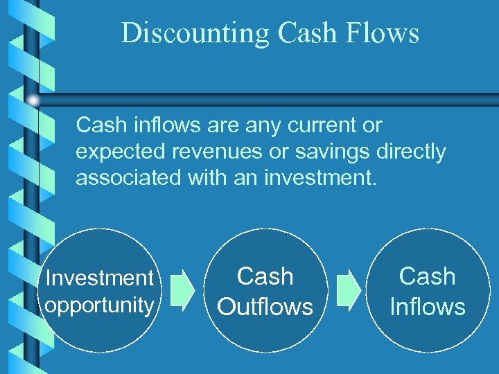 Discounting Cash Flows Cash inflows are any current or expected revenues or savings directly