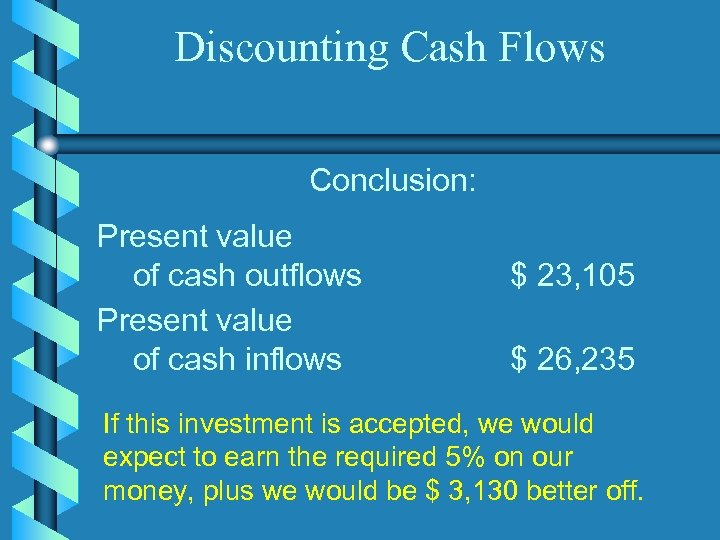 Discounting Cash Flows Conclusion: Present value of cash outflows Present value of cash inflows