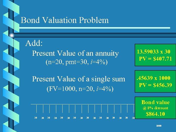 Bond Valuation Problem Add: 13. 59033 x 30 PV = $407. 71 Present Value