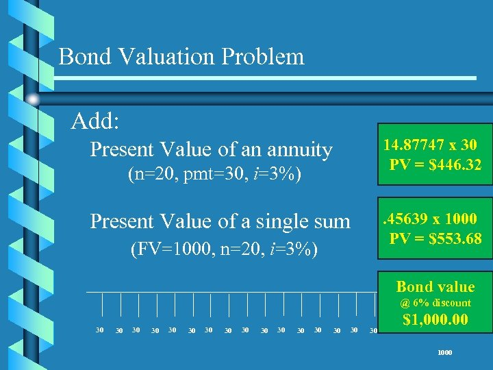 Bond Valuation Problem Add: 14. 87747 x 30 PV = $446. 32 Present Value