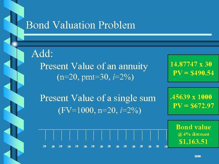 Bond Valuation Problem Add: 14. 87747 x 30 PV = $490. 54 Present Value
