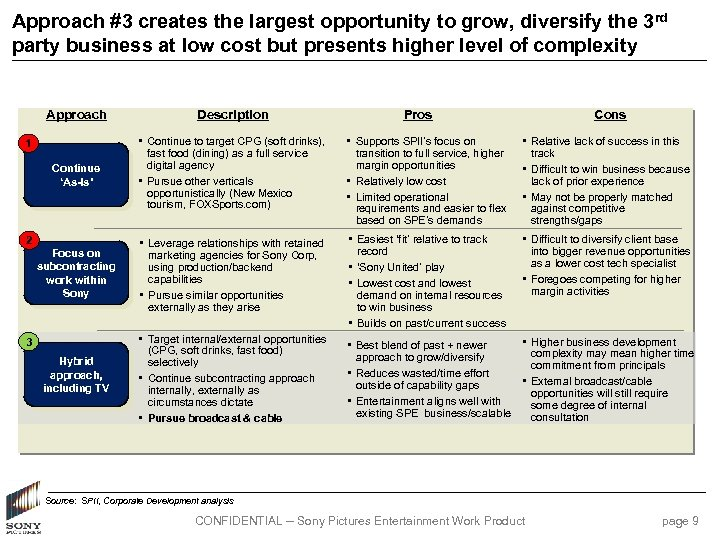 Approach #3 creates the largest opportunity to grow, diversify the 3 rd party business