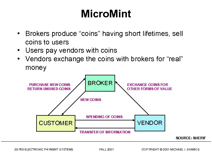 """Micro. Mint • Brokers produce """"coins"""" having short lifetimes, sell coins to users •"""