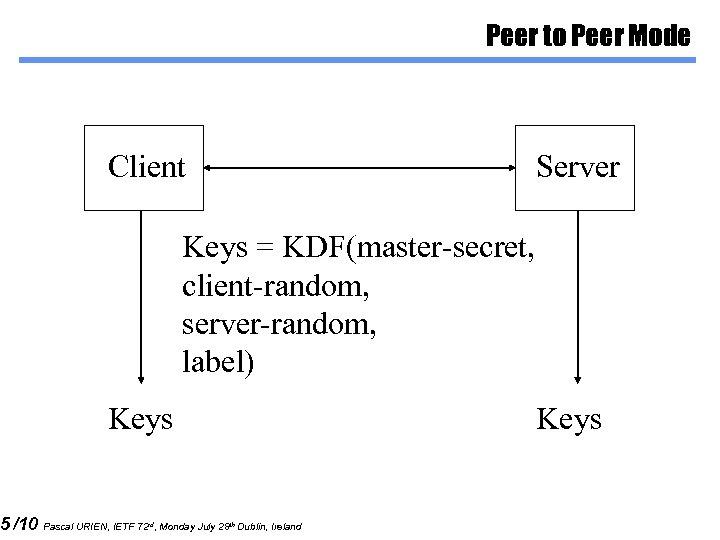 5 /10 Peer to Peer Mode Client Server Keys = KDF(master-secret, client-random, server-random, label)