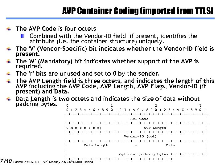 7 /10 AVP Container Coding (imported from TTLS] The AVP Code is four octets