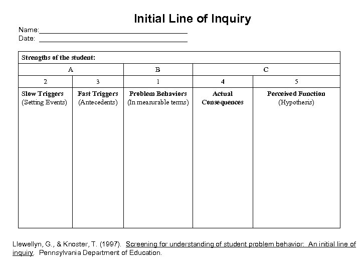 Initial Line of Inquiry Name: ___________________ Date: ___________________ Strengths of the student: A B