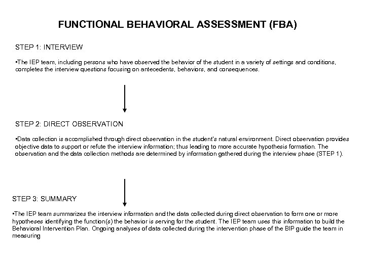 FUNCTIONAL BEHAVIORAL ASSESSMENT (FBA) STEP 1: INTERVIEW • The IEP team, including persons who