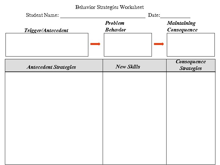 Behavior Strategies Worksheet Student Name: ________________ Date: ______ Problem Maintaining Behavior Consequence Trigger/Antecedent Strategies