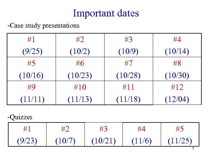 Important dates -Case study presentations #1 (9/25) #5 (10/16) #9 (11/11) #2 (10/2) #6