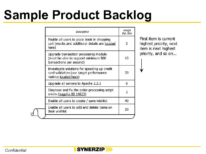 Sample Product Backlog Confidential