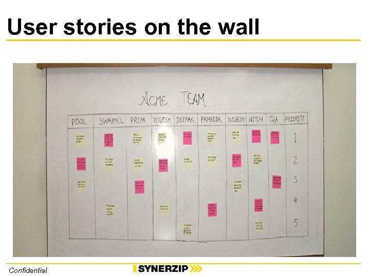 User stories on the wall Confidential