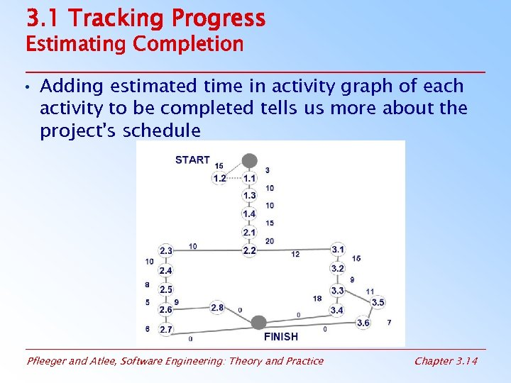 3. 1 Tracking Progress Estimating Completion • Adding estimated time in activity graph of
