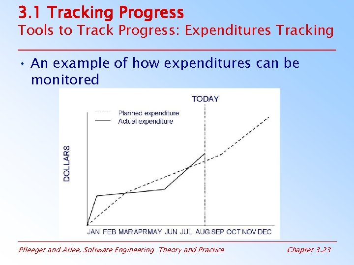 3. 1 Tracking Progress Tools to Track Progress: Expenditures Tracking • An example of