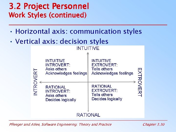 3. 2 Project Personnel Work Styles (continued) • Horizontal axis: communication styles • Vertical
