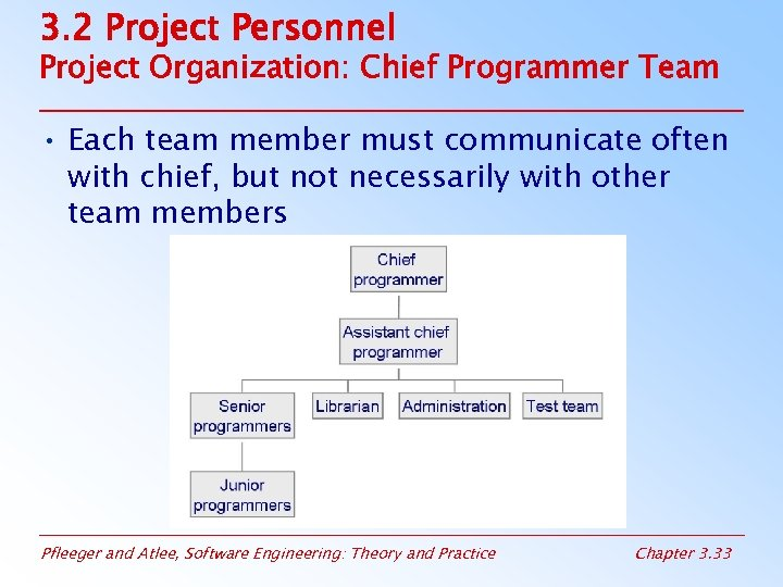 3. 2 Project Personnel Project Organization: Chief Programmer Team • Each team member must