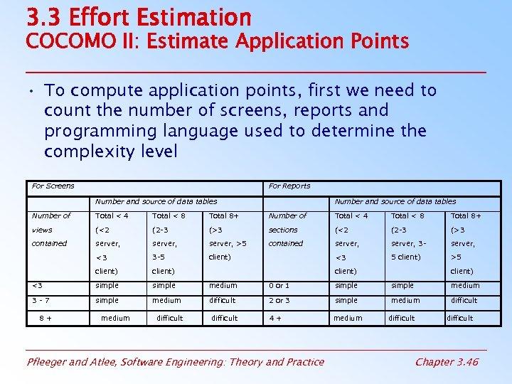 3. 3 Effort Estimation COCOMO II: Estimate Application Points • To compute application points,