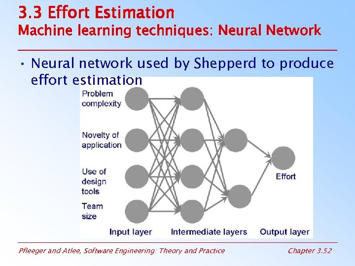 3. 3 Effort Estimation Machine learning techniques: Neural Network • Neural network used by