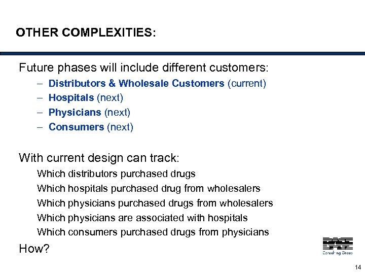 OTHER COMPLEXITIES: Future phases will include different customers: – – Distributors & Wholesale Customers
