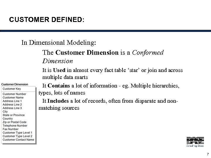 CUSTOMER DEFINED: In Dimensional Modeling: The Customer Dimension is a Conformed Dimension It is