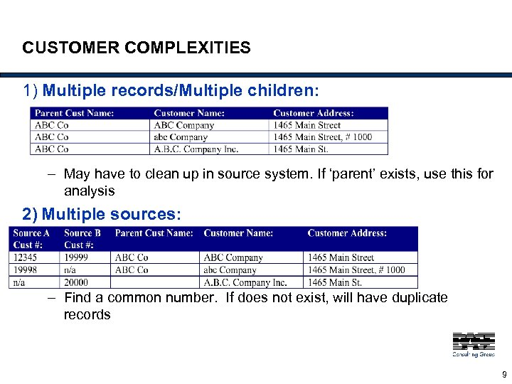 CUSTOMER COMPLEXITIES 1) Multiple records/Multiple children: – May have to clean up in source