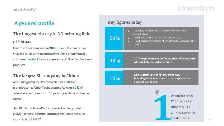 About Union. Tech A general profile The longest history in 3 D printing field