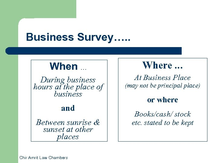Business Survey…. . When … Where … During business hours at the place of