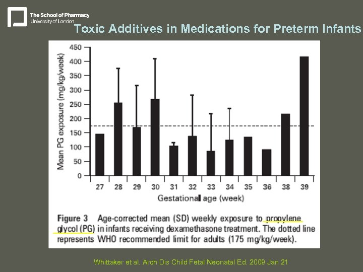 Toxic Additives in Medications for Preterm Infants Whittaker et al. Arch Dis Child Fetal