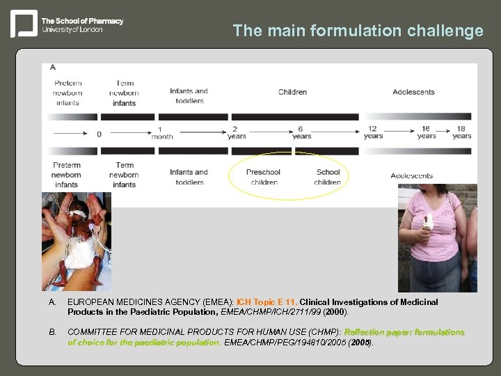 The main formulation challenge A. EUROPEAN MEDICINES AGENCY (EMEA): ICH Topic E 11. Clinical