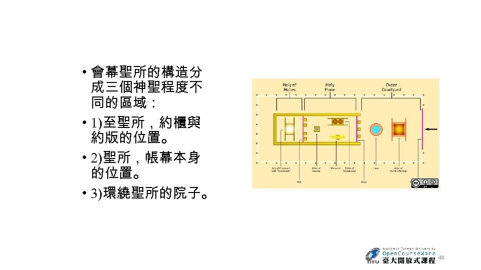 • 會幕聖所的構造分 成三個神聖程度不 同的區域: • 1)至聖所,約櫃與 約版的位置。 • 2)聖所,帳幕本身 的位置。 • 3)環繞聖所的院子。 40