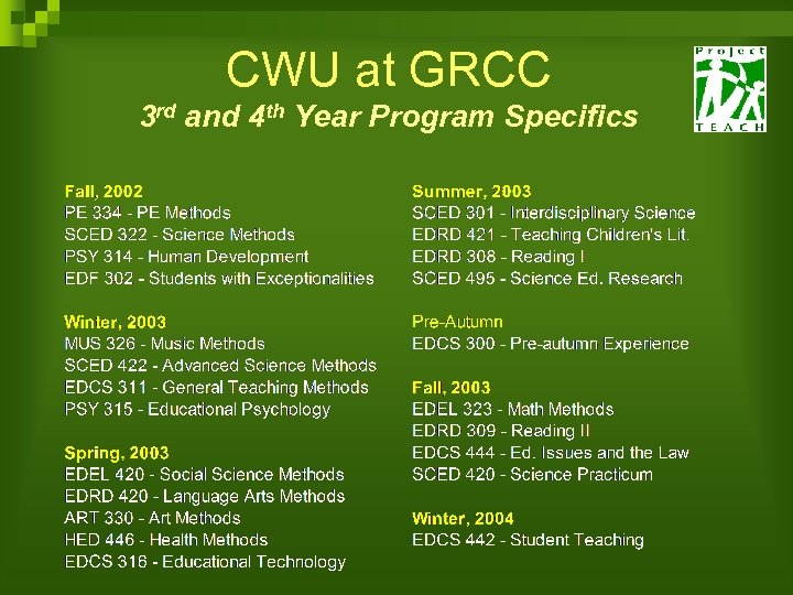 CWU at GRCC 3 rd and 4 th Year Program Specifics