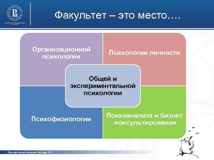 Факультет – это место…. Организационной психологии Психологии личности фото Общей и экспериментальной психологии Психофизиологии