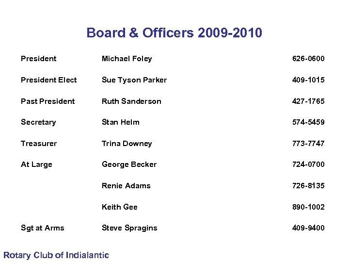 Board & Officers 2009 -2010 President Michael Foley 626 -0600 President Elect Sue Tyson