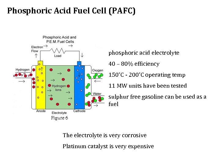 Phosphoric Acid Fuel Cell (PAFC) phosphoric acid electrolyte 40 – 80% efficiency 150˚C -