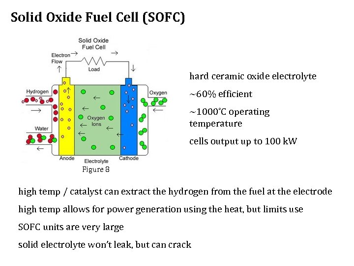 Solid Oxide Fuel Cell (SOFC) hard ceramic oxide electrolyte ~60% efficient ~1000˚C operating temperature