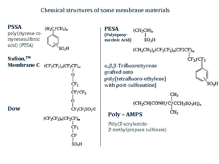 Chemical structures of some membrane materials PSSA poly(styrene-costyrenesulfonic acid) (PSSA) Nafion, TM Membrane C