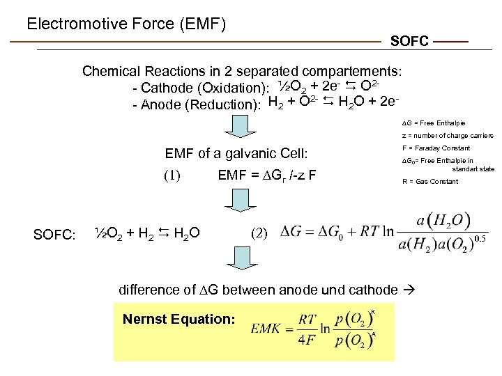 Electromotive Force (EMF) SOFC Chemical Reactions in 2 separated compartements: - Cathode (Oxidation): ½O