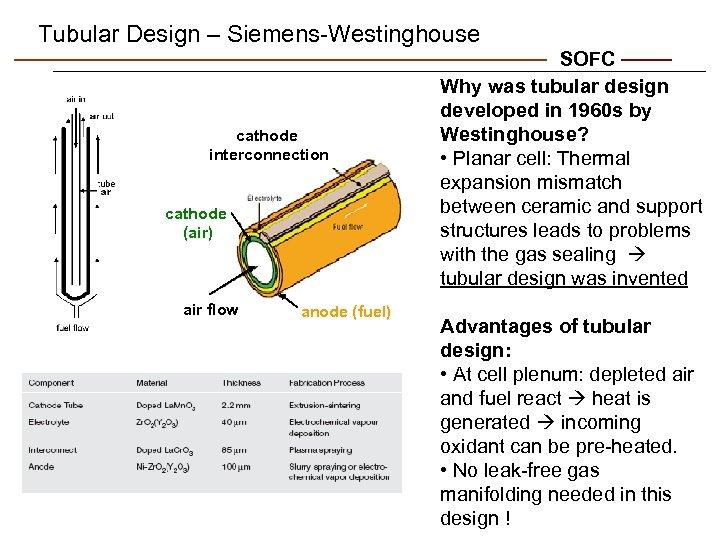 Tubular Design – Siemens-Westinghouse cathode interconnection cathode (air) air flow anode (fuel) SOFC Why